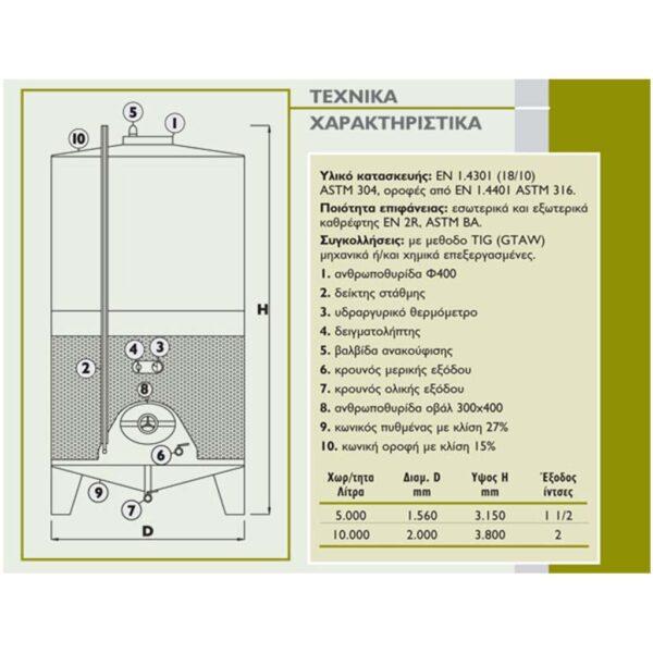 Θερμαινόμενο Δοχείο-Κάδος για Μέλι & Λάδι 150lt Apimax 3740
