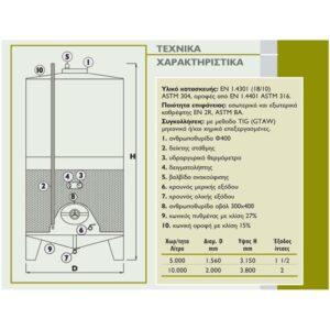 Θερμαινόμενο Δοχείο-Κάδος για Μέλι & Λάδι 300lt Apimax 3730